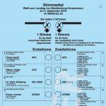 Stimmzettel Landtagswahl 2016 Wahlkreis 33